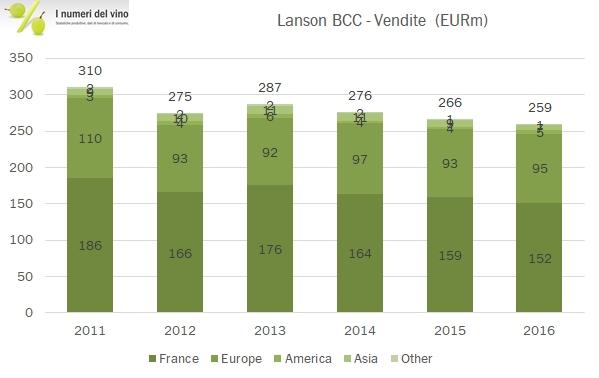 lanson-2016-3