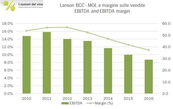 lanson-2016-5