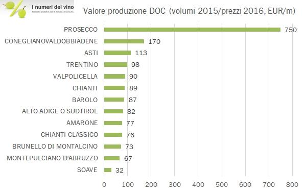 valore-doc-2016-0