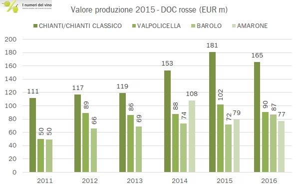 valore-doc-2016-5