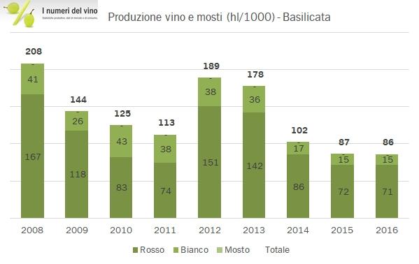 basilicata-2016-2