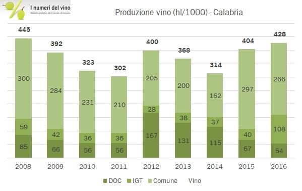 calabria-2016-3