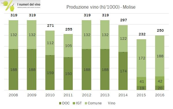 molise-2016-3