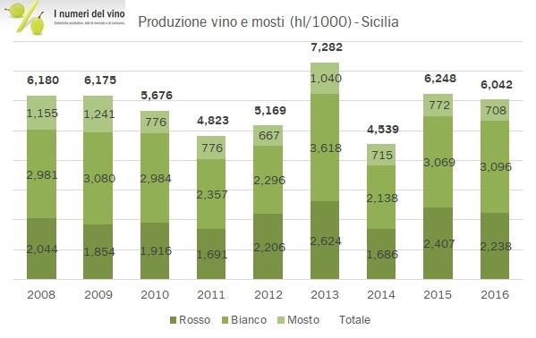 sicilia-2016-2