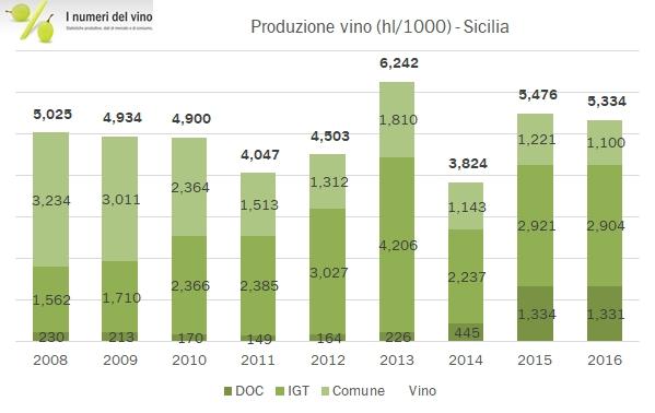 sicilia-2016-3