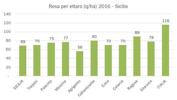 sicilia-2016-9